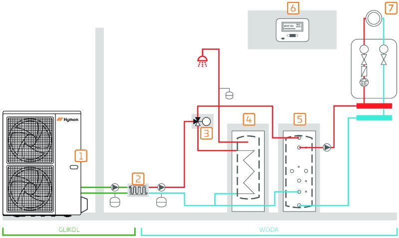 Pompa ciepła Hymon - schemat podłączenia